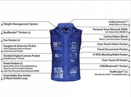 Q.U.E.S.T. Tech Vest